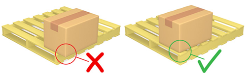Carton Pallet Overhang Diagram